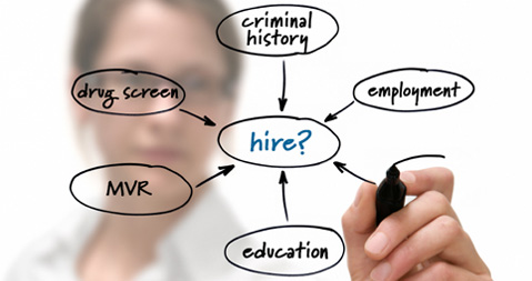 Value Added Services for Staffing
